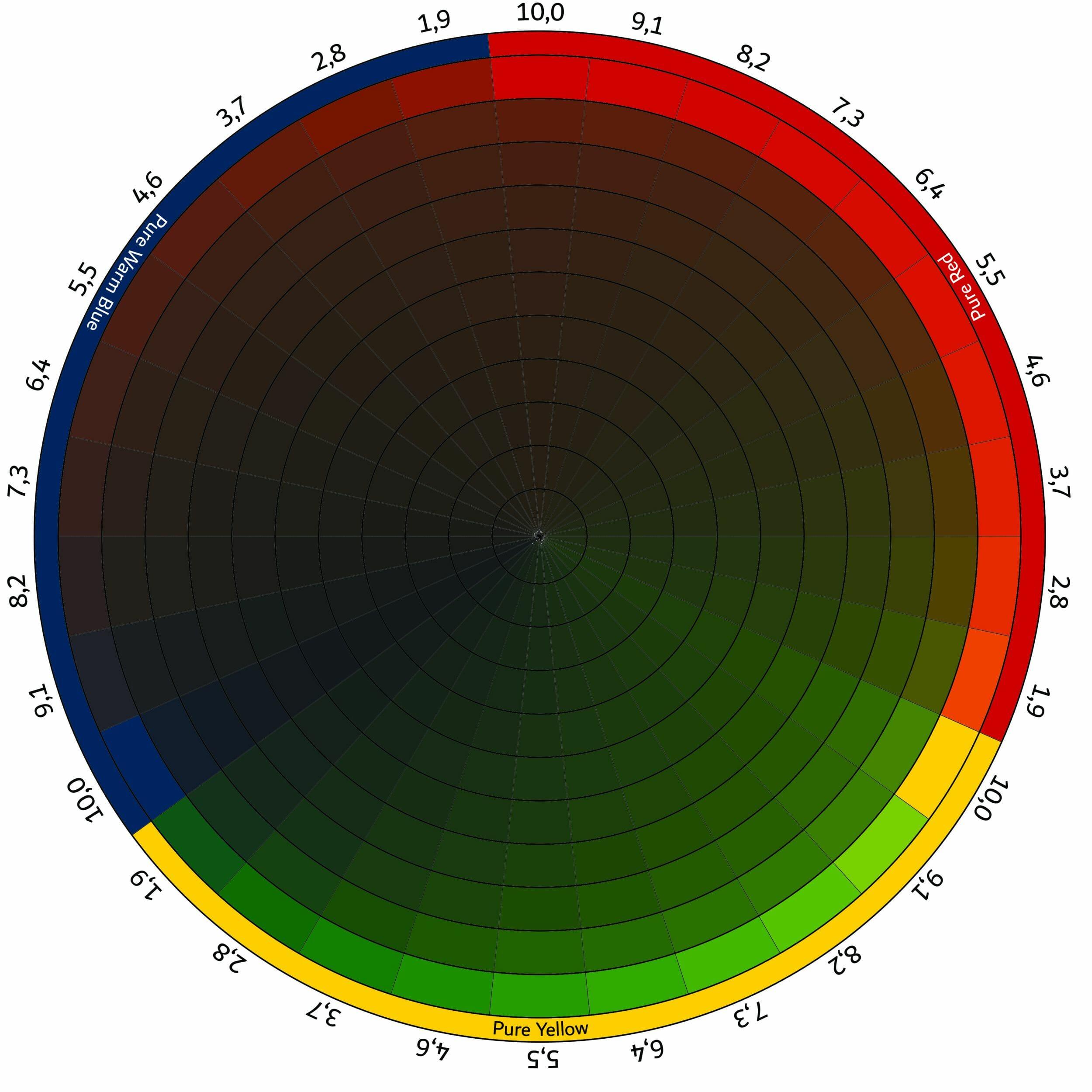 Primaries (RGB) Black Addition_compressed