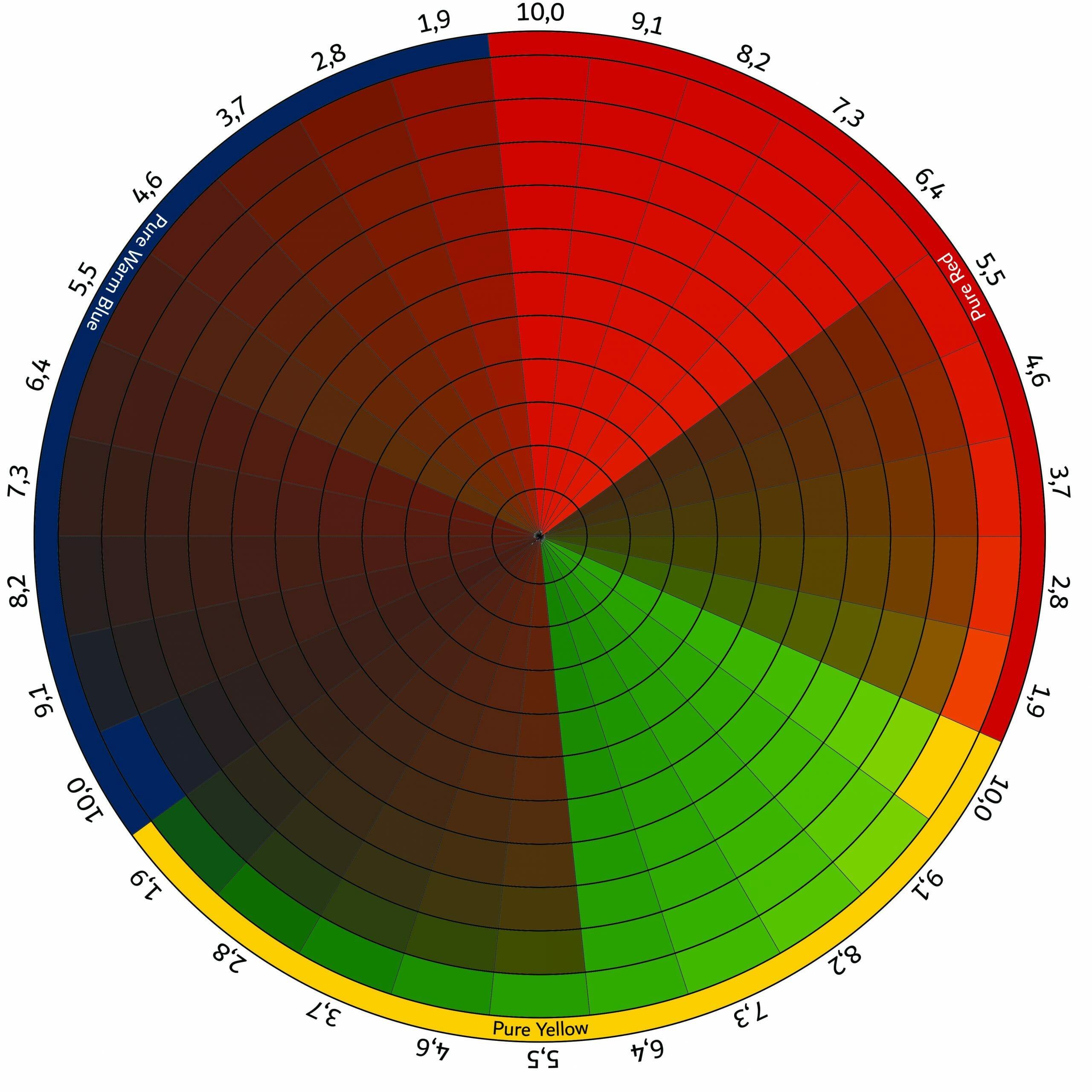 Primaries (RGB) Desaturated_compressed