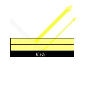 Black Double layer