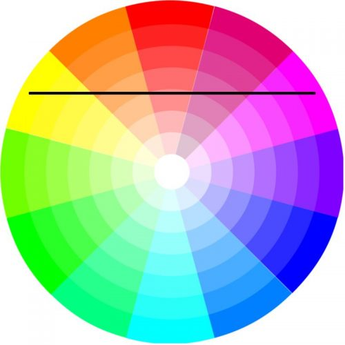 Colour Mixing Saturation