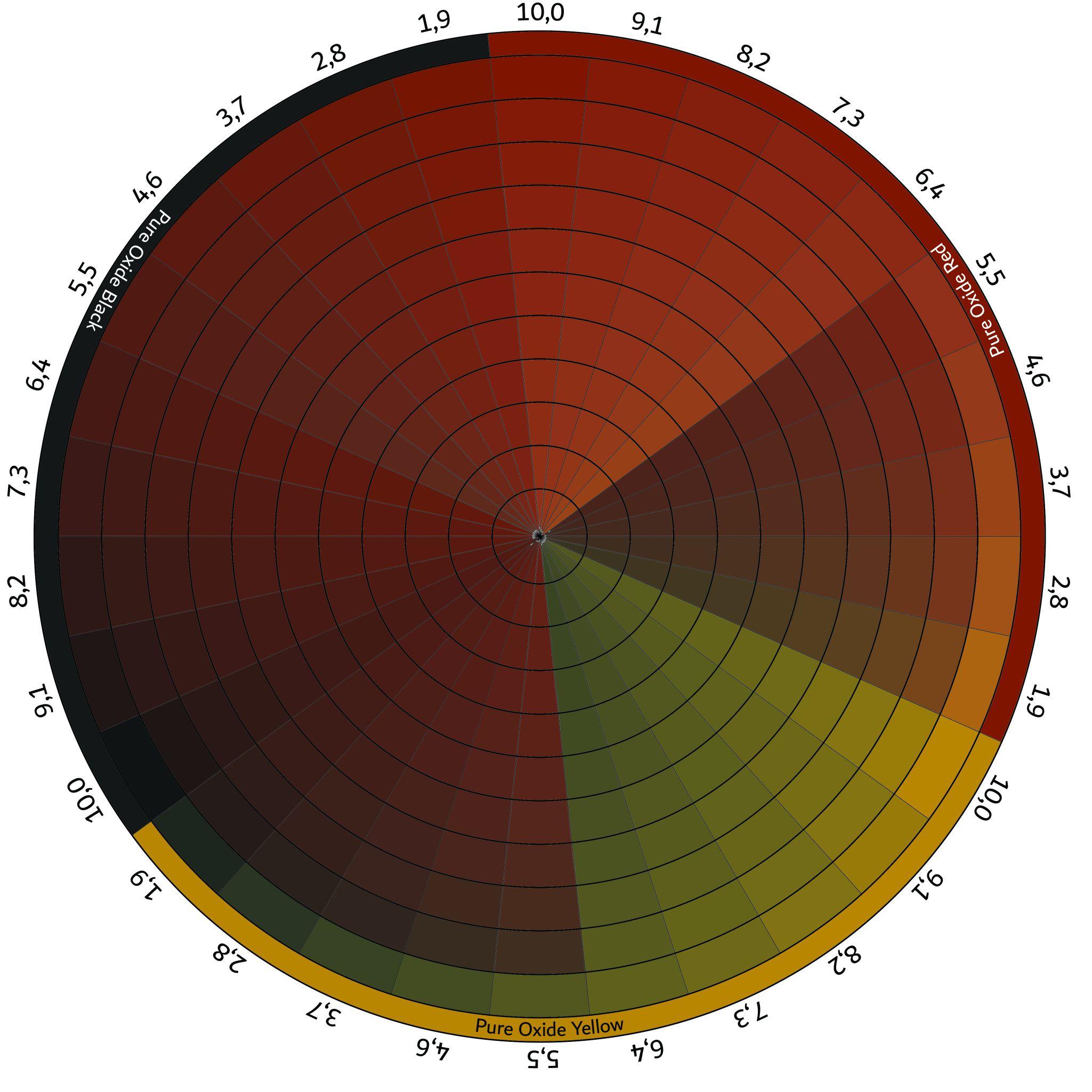 Flesh Wheel Opposites Addition_compressed