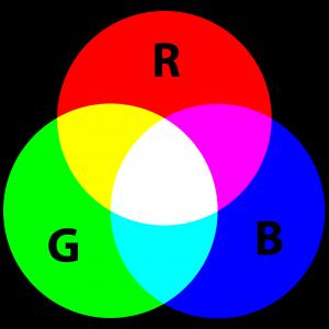 Modern Additive color model
